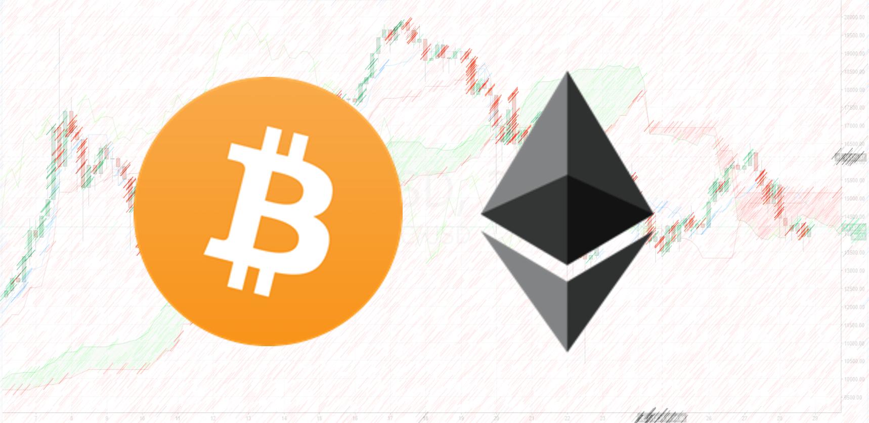 Amidst Crypto Decline, BTC's Trading Volume Overtakes ETH Market CAP