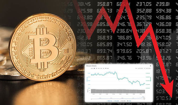 why cryptocurrency is going down today