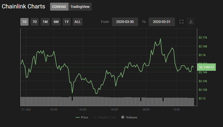 Arriva Binance KR, l'exchange per la Corea del Sud - The Cryptonomist