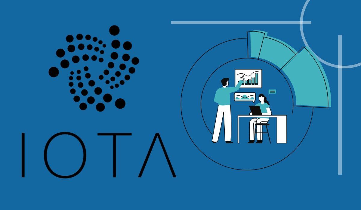 IOTA Price Analysis Miota